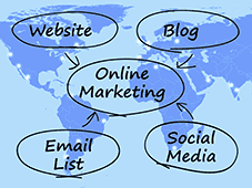 Internet Marketing, RIchards Web Design, South Bend, IN